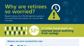 Why are retirees so worried thumbnail