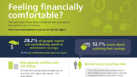 Infographic feeling financially comfortable thumbnail